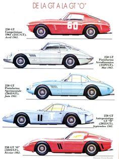 """frenchcurious: """" Ferrari 250 GT & GTO - Automobiles Classiques N° 52 octobre / novembre 1992. """""""