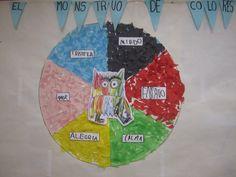 mapa conceptual Group Activities, Toddler Activities, Inclusion Teacher, Pencil Toppers, Ice Breakers, Very Hungry Caterpillar, Kindergarten, Outdoor Blanket, Classroom