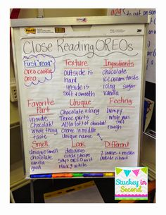 What a fun day! My team and I heard about this awesome OREO cookie lesson from the third grade teachers at our school and of course, si...