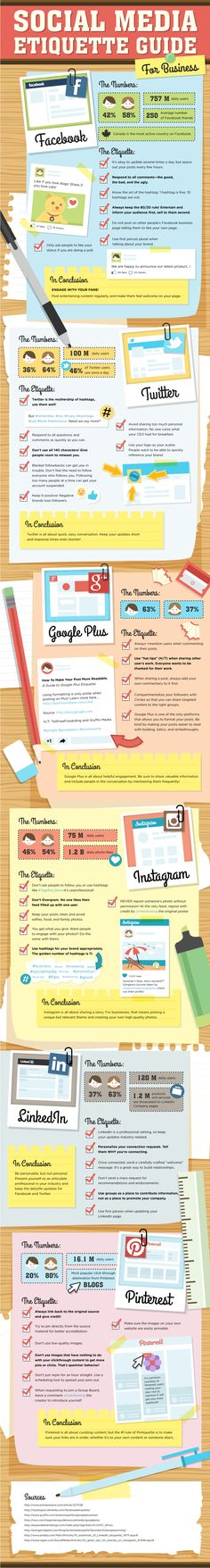 Social Media Etiquette Guide for Business [Infographic] When you add the global reach of social media, bad manners and bad behaviour gets amplified. Here is the social media etiquette for 6 social media networks. Social Marketing, Marketing Digital, Mundo Marketing, Marketing Trends, Marketing Services, Marketing Online, Content Marketing, Internet Marketing, Business Marketing