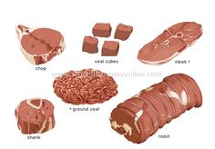 cuts of veal image