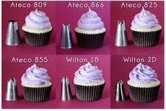 que duya utilizar y como decorar nuestros cupcakes.