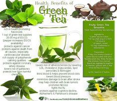 Benefits of Green Tea- Independent Distributor for Zija International www.apintor.myzija.com