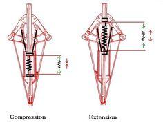 Mechanical Steampunk crossbow ideas.