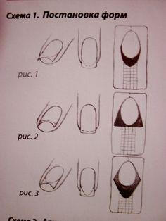 Моделирование ногтей - это