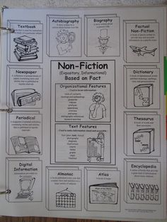 Non-fiction genre resource for student binders! <3