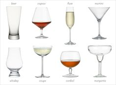 Ever wonder the difference between Cocktail Glasses?? | Rue