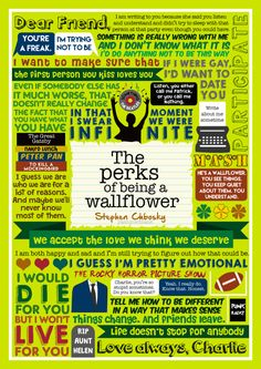 Book Collage based on'The Perks of Being a Wallflower'by Stephen Chbosky.This book has so many beautiful quotes! So many more I wanted to fit on here, but couldn't. :(Anyway, hope you like it!More Book Collages HERE