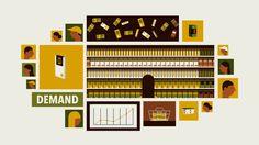 Barry Callebaut | Cocoa Horizons Foundation