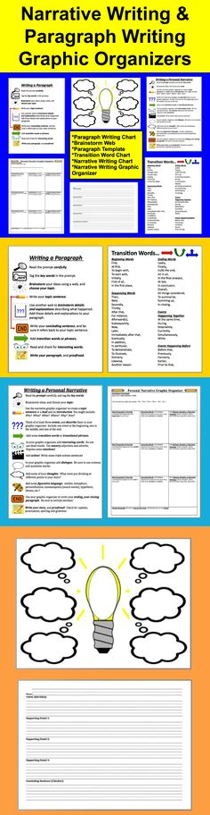 Narrative Writing Graphic Organizers & Charts (Paragraph Writing, too) - interior design Recount Writing, Paragraph Writing, Narrative Writing, Writing Workshop, Teaching Writing, Teaching Resources, Writing Graphic Organizers, Writing Posters, Third Grade Writing
