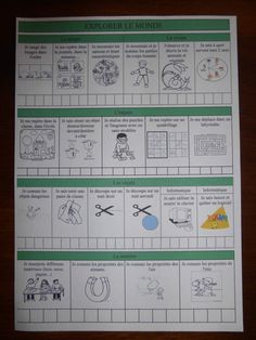 Cahier de réussites programmes 2015 Primary School, Pre School, School Organisation, Petite Section, Learning Objectives, French Immersion, Teaching French, Kids Learning, Programming