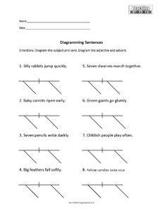 supplement essays college