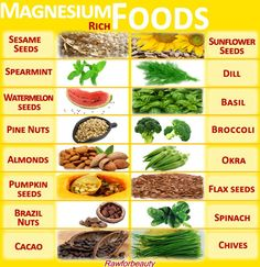 The role of magnesium in our diet - Ambiente Bio