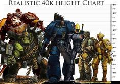 A height chart of Warhammer 40k