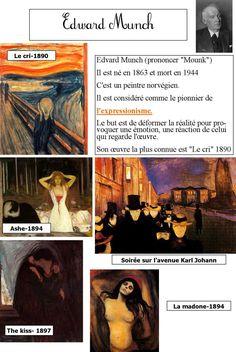 Dossier pour travailler L'expressionisme et Edward MUNCH | BLOG GS CP CE1 CE2 de Monsieur Mathieu NDL