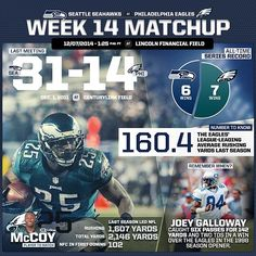 A closer look at Week 14 against the @philadelphiaeagles where we have not list our three past visits to the City of Brotherly Love. #Padgram