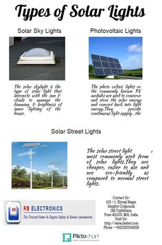 RB Electronics announces the Remarkable Features of their Solar Fluorescent Street Lights - http://www.myprgenie.com/view-publication/rb-electronics-announces-the-remarkable-features-of-their-solar-fluorescent-street-lights