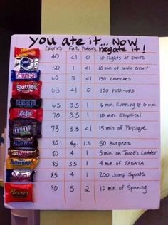 You ate it - Now Negate it! This is such a good Halloween project for teens!