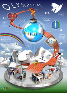 London Olympics 2013 Visual Facilitation Project #sports #business