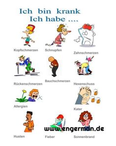 Image result for die möbel vocabulary