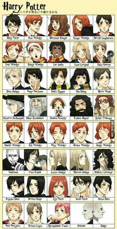 All the HP characters (well, most of them) Anime!!