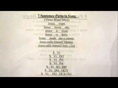 Essential Grammar Seven Sentence Patterns Song Classical Conversations