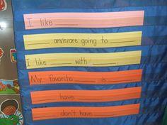 Sentence frames to increase English language fluency at each level's language development.