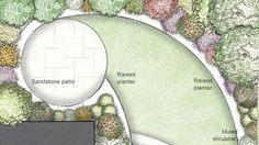 Family Garden Design   Owen Chubb Garden Landscapes