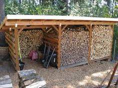 Bildresultat för firewood storage