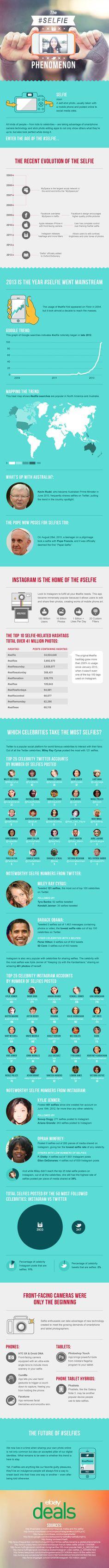 De geschiedenis van de #selfie [infographic] | Twittermania #zien en gezien worden