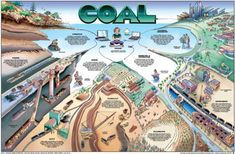 Illustrations, information and activities about the formation, mining and use of coal and related careers, reclamation and clean coal technologies. Coal Mining, Learning Resources, Career, Technology, Activities, Education, Poster, Minerals, Illustrations
