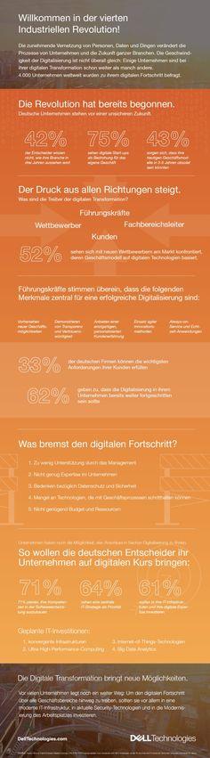 Digitalisierung: 43 Prozent der Firmen fürchten Ende ihres Geschäftsmodells in 3 bis 5 Jahren | Kroker