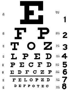 Eye Chart Doctor Theme Preschool Themes Kindergarten Activities Dramatic Play Area