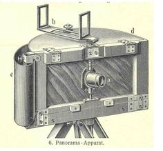 Austria. Joseph Puchberger's original slitscan camera - 1843. the Ellipsen Daguerreotype, was a swinging lens system to capture 150 degree views onto 19-24 inch long plates – keep in mind this is the era before flexible cellulose film. The following year in 1844, Friedrich von Martens, a German living in Paris, made the Megaskope camera a similar device using a swinging lens but controlled by gears and handles.