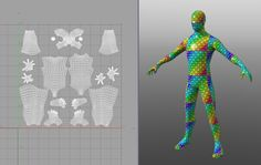 How to UV map efficiently using ZBrush - Henning Sanden