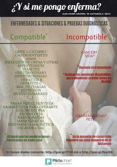 Compatibilidad medicamentos y pruebas | @Piktochart Infographic