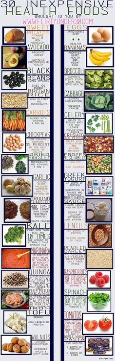 30 Inexpensive Health Foods to get more nutrition.