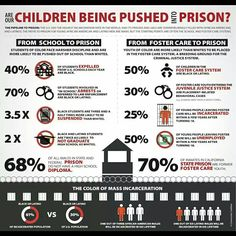 If you want to know the staggering truth and figures on the school to prison pipeline here they are.  It is completely unconscionable as to how this is formulated and implemented. With the final insult being it's targeting of minorities.   I am an ordained minister who has been so since 1994. I have, during that time, been a prison minister conducting bible studies in many prisons throughout Penna. I spent my first 5 years in the ministry working with death row inmates and child molesters…