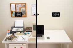 Evolution of the desk evolution-of-the-desk-harvard-numerik.jpg