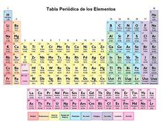 11 best tabla periodica pdf images on pinterest tabla periodica pdf tabla periodica pdf completa tabla periodica de los elementos pdf tabla urtaz Images