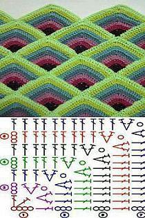 Pyramid Crochet Afghan Pattern Free - Her Crochet Crochet Squares, Crochet Motifs, Crochet Quilt, Crochet Blocks, Granny Square Crochet Pattern, Crochet Stitches Patterns, Crochet Diagram, Crochet Chart, Love Crochet