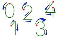 AFFICHAGE pour la classe maternelle : affichages les lettres de l'alphabet, consignes, bande numérique, comptine alphabétique, jours de la semaine