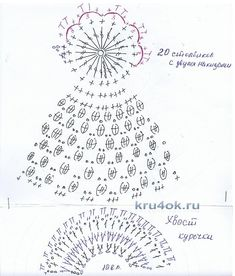kru4ok-ru-vyazanye-kurochki-na-pashu---rabota-nadezhdy-borisovoy-14839.jpg (832×976)