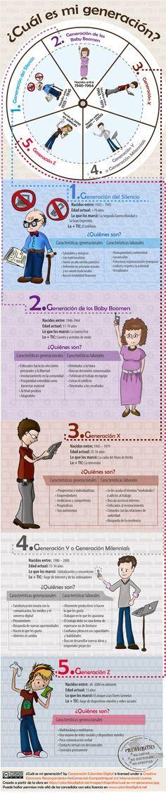¿Cúal es tu generación? Fuente: @Colombia Digital #infografia #infographic