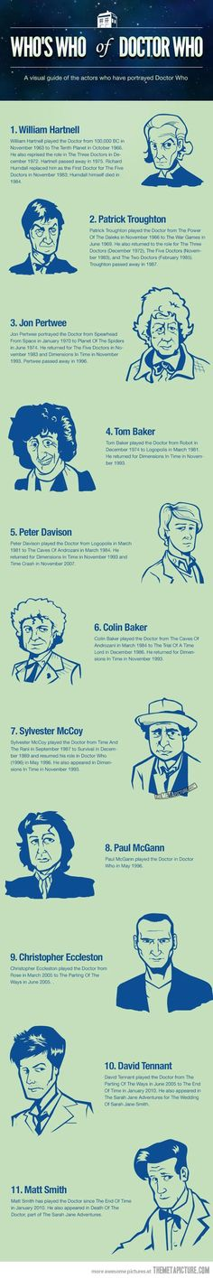 Who's Who of Doctor Who…: