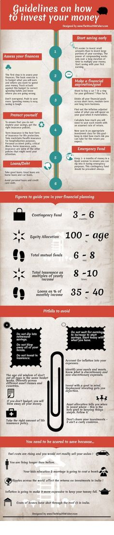 Way to Invest your Money Wisely Infographic #Infographics