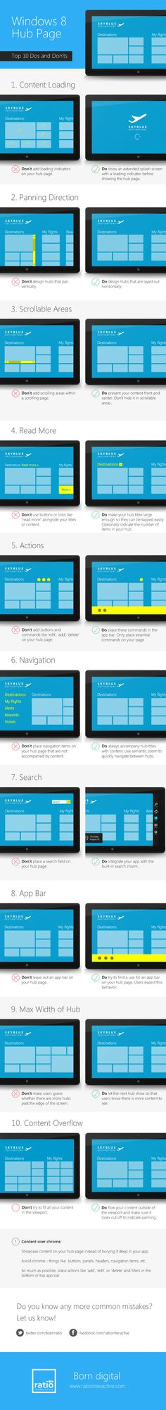 Windows 8 Hub Pages: Top 10 Dos and Don'ts UX lessons from tablet design Ui System, Ux Wireframe, Mobiles, Web Design, Flat Design, Ios, Ui Patterns, Information Architecture, Mobile Ui Design