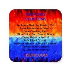Symptoms of crps/rsd