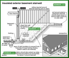 0239-bw Insulated Exterior Basement Stairwell Side View - Structure Structural Foundation