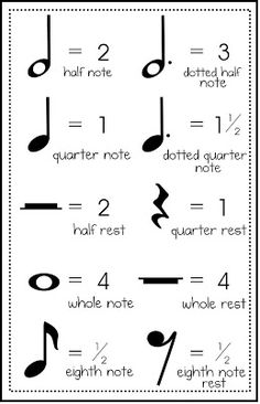 This site has some very useful time game, child coming up with the combination of notes for time. Relentlessly Fun, Deceptively Educational: A Music Measure of Math Music lessons Music Math, Music Classroom, Music Music, Music Signs, Violin Music, Ode An Die Freude, Violin Lessons, Music Theory Lessons, Singing Lessons